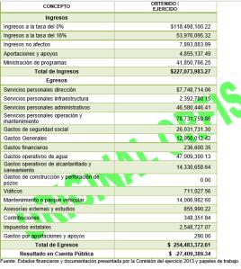 cmas_ingresos_egresos